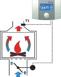 Schéma zapojenia automatickej regulácie airCOM 300 Basic IR