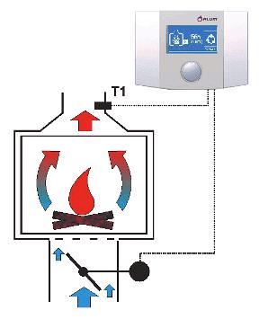 Schéma zapojení automatické regulace hoření airKOM 250