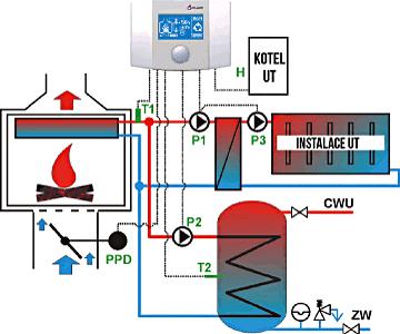 Schéma zapojení regulace hoření ecoKOM 200 Classic