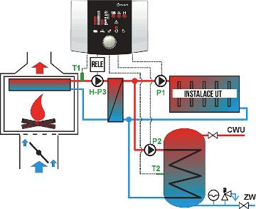 Schéma zapojení regulace hoření simSTER 150